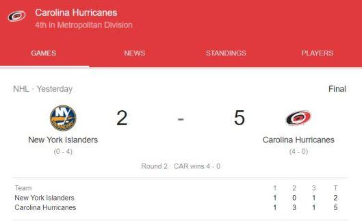 Canes Islanders